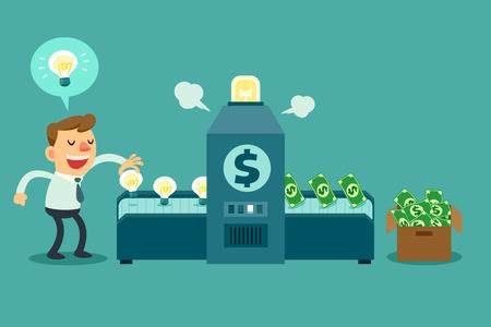 【入金画像公開】個人が稼ぐためのビジネスモデル【時給労働から脱出】